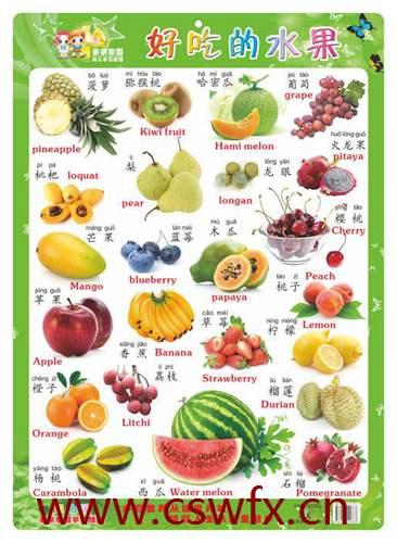 描写水果好吃的句子 句子大全 第1张